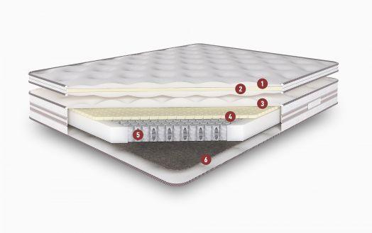 3-х слойный анатомический матрац с раздельными зонами длярпзных частпей тела матрасы купить в одессе форум
